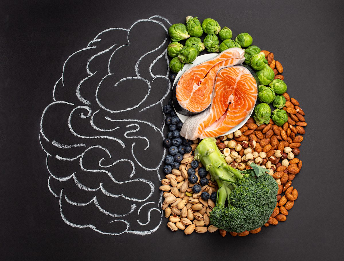 Improving reproductive health: Reducing Neuroinflammation and Obesity.